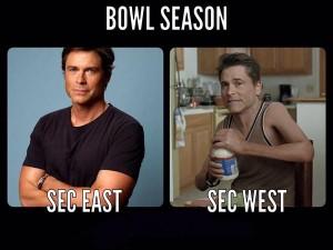 sec est west